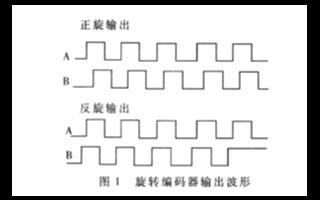 抗抖动计数电路的工作原理及应用设计