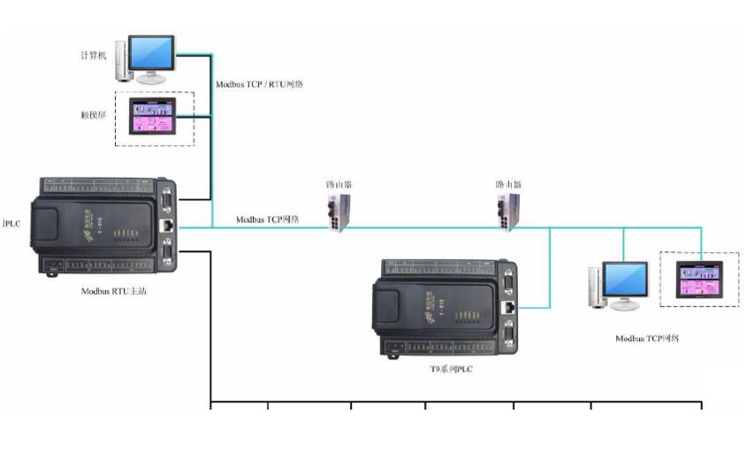 PC與三菱PLC串口通訊實例詳細說明