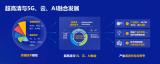 4K如何与5G、云实现产业正循环?