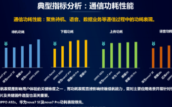 中国移动实验室发布了最新的《中国移动5G通信指数...