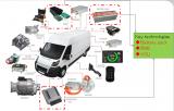 FRAM在新能源汽车技术中的应用