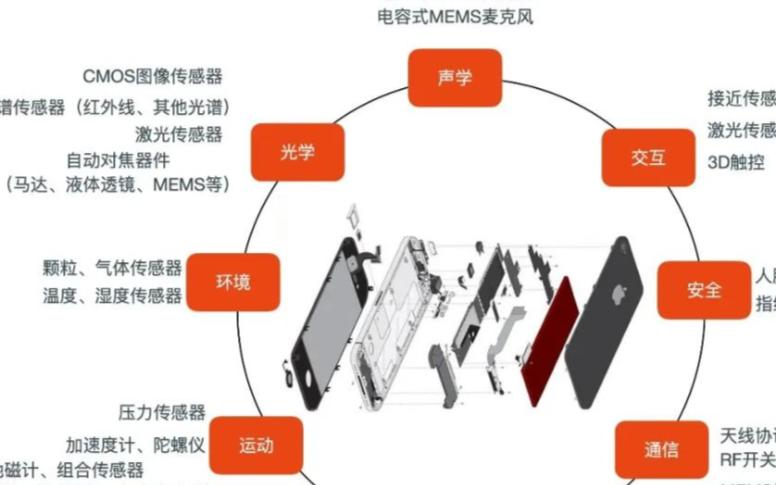 西人马云平台赋能风电行业