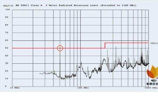 使用示波器進行EMI調試應用
