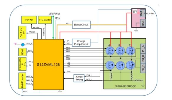 S12ZVM-EFP燃油泵方案介紹
