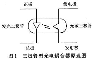 通過利用光電耦合器件可靠地實現信號隔離達到抗干擾的目的