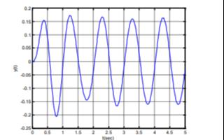 连续时间系统时域分析的MATLAB实现