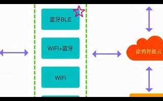 MCU主控快速设计智能恒温散热器阀 联网+语音服...
