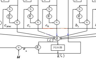 基于XCV200/300PQFP240和TMS3...