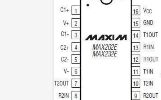 RS232接口的引腳圖免費下載