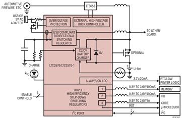 多功能電源管理IC產品LTC3576的功能特點及應用範圍