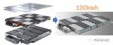 如何看待蔚来的100kWh电池和升级服务?