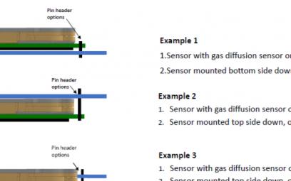 英国GSS新品:超低功耗的二氧化碳传感器 Coz...
