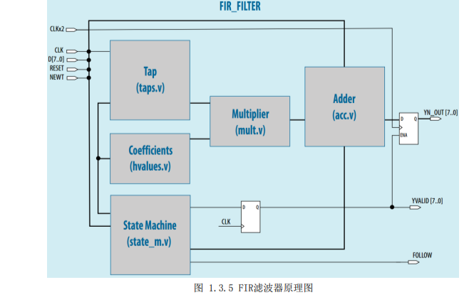 正點原子FPGA靜態時序分析與時序約束教程
