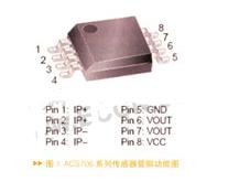 ACS706系列电流传感器的原理、特点及在伺服驱动系统中的应用