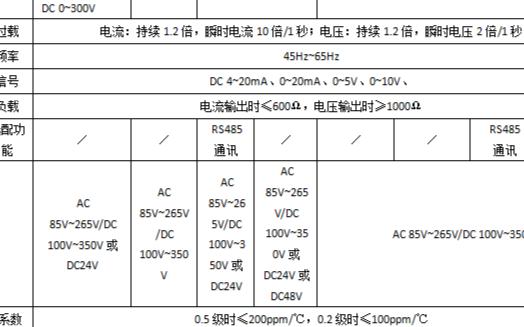 安科瑞电量传感器系列技术参数