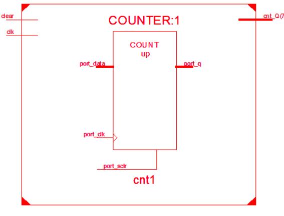 计数器电路设计中分频电路的作用解析