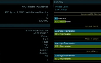 AMD第一款Ryzen 5000 APU测试成绩...