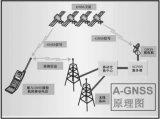 基于5G的A-GNSS技术使得卫星+5G的定位成...