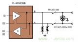 四种工业设备端口的保护方案解析