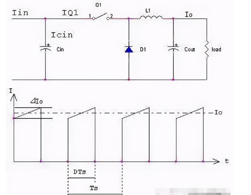 开关电源输入电容纹波电流的有效值计算