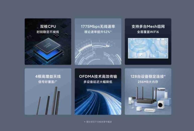 小米与中国联通联合推出小米WiFi6路由器