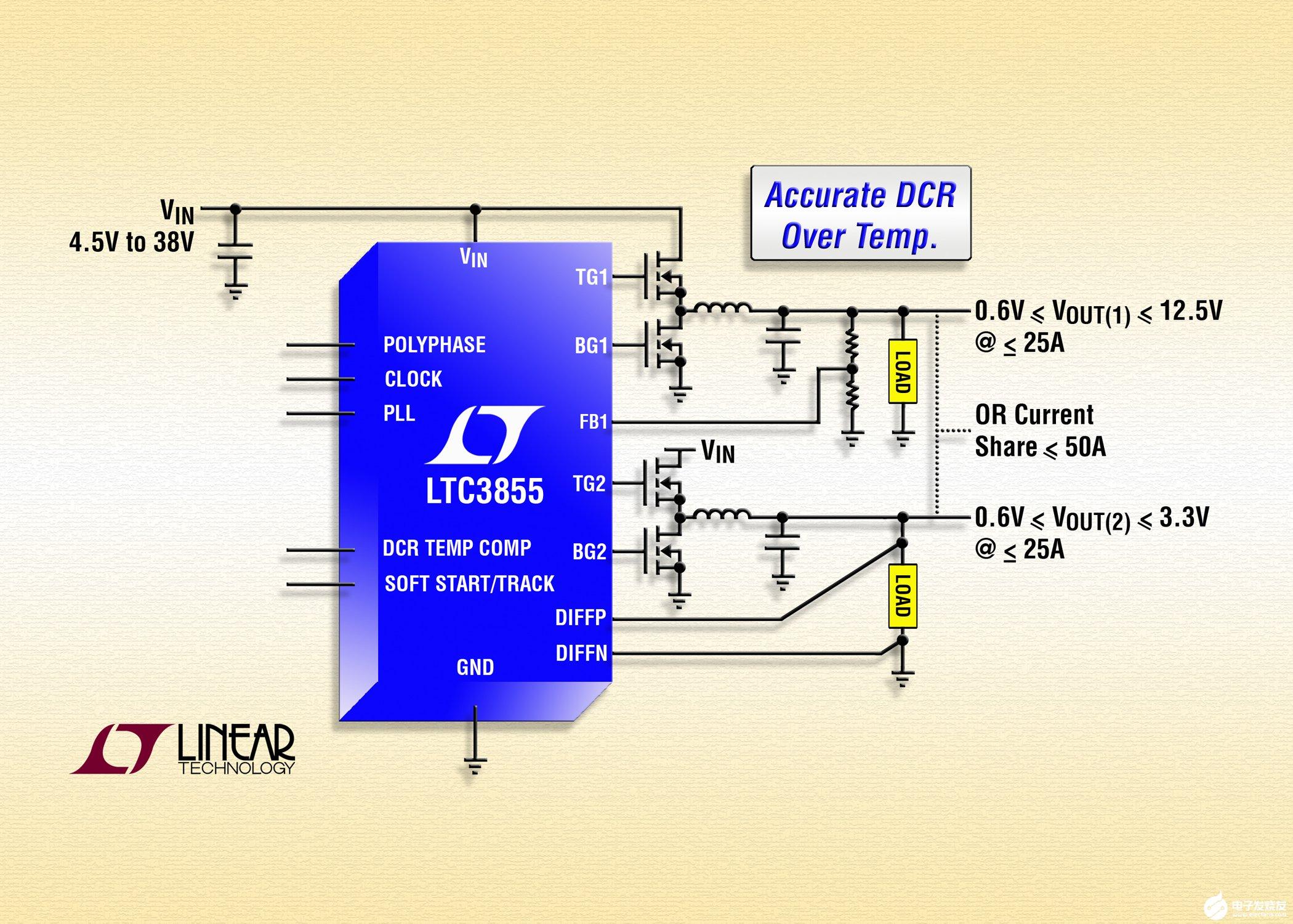 同步降压型DC/DC控制器LTC3855的性能特点及应用范围
