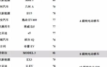 威马EX5为何成为A级纯电SUV市场中最受欢迎的...