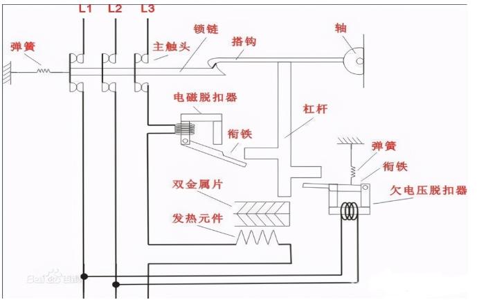 常见的四种机械设备元器件原理及作用