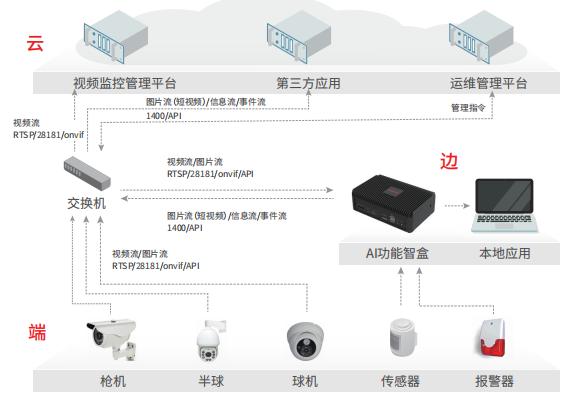 """中国2亿摄像头成""""稻草人""""摆设,谁来保障公共安全..."""