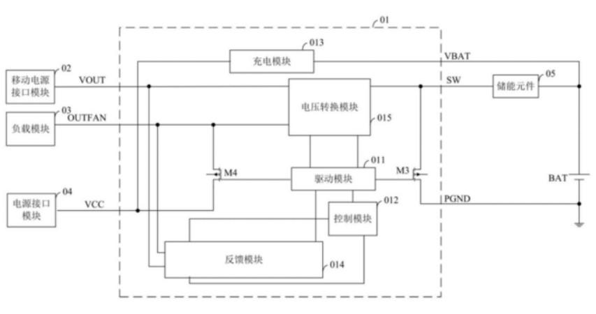 解析富滿電子的電源管理專利