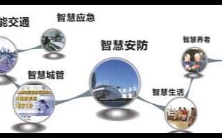 构建面向未来智慧城市的智慧安防解决方案