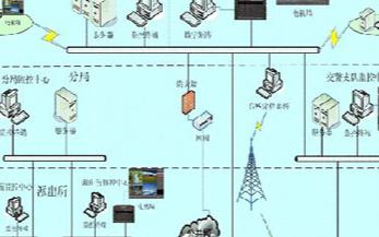 城市监控报警联网系统的功能特点及应用设计