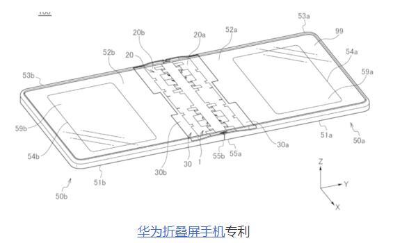 华为折叠屏手机专利曝光:外形类似翻盖机设计
