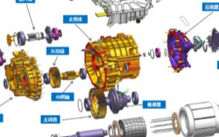 威迈斯与上汽变速器联手,为新能源汽车产业发展解决...