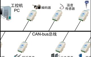 嵌入式CAN總線知識大全之CAN接口器件與CAN協議應用