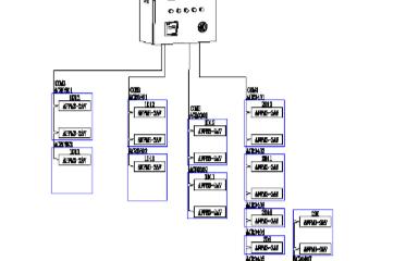 AFPM消防设备电源监控系统的组成以及它的应用介绍