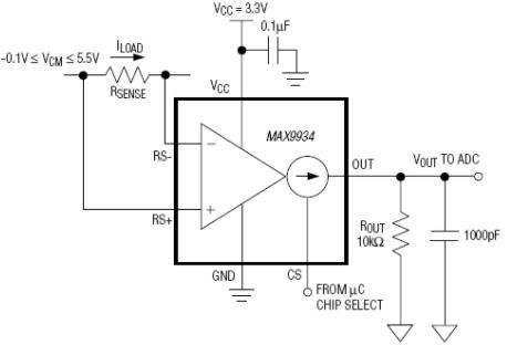 Maxim检流放大器MAX9934的关键特性及应...