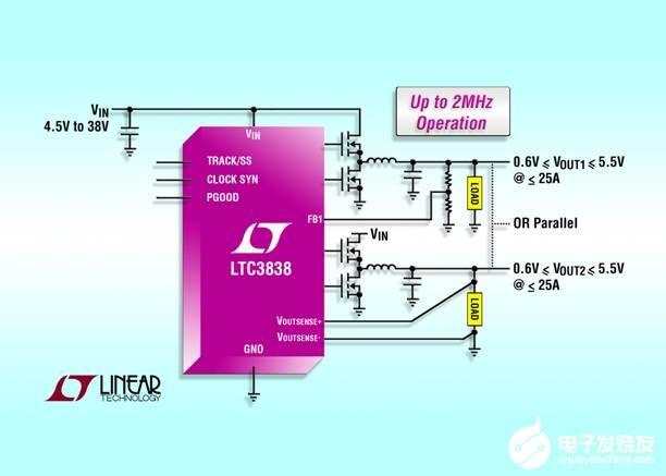 双输出同步降压型DC/DC控制器LTC3838的性能及作用分析