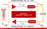国产模数转换ADC芯片的现状、困境和历史机遇