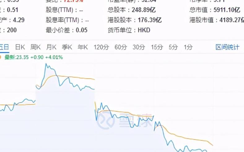 小米未能逃脱11月10日港股科技股集体下跌的旋涡