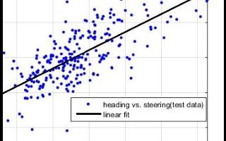 边缘计算实现的全球定位系统欺骗检测方案