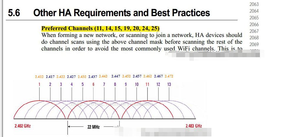 减少Wifi频道和Zigbee频道同频干扰的方法