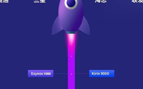 三星Exynos 1080处理器 5nm EUV FinFET工艺制造