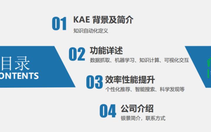知识自动化智能引擎KAE