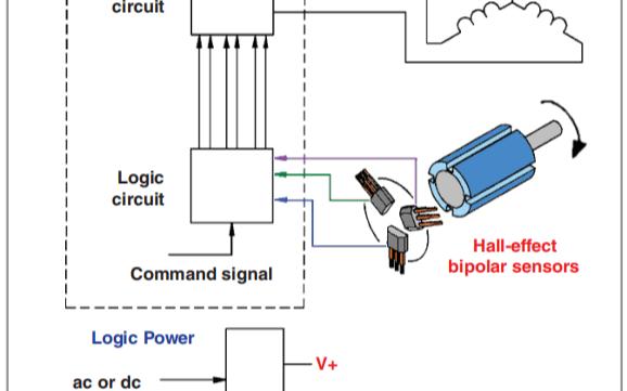 如何为无刷直流电动机选择霍尔传感器