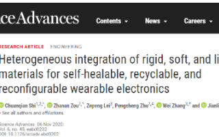 """可""""真正可穿戴""""的电子设备研发,新型多功能电子皮..."""