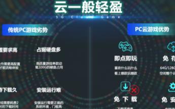 中国电信优质5G网络助力云游戏,天翼云游戏PC版...