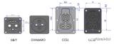 ChaoJi充电接口的背景信息和产生过程