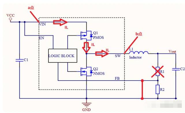 降压芯片Rdson常用的测量方法介绍
