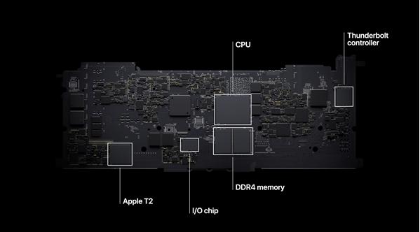 苹果正式发布自研芯片M1:5nm,集成多达160...